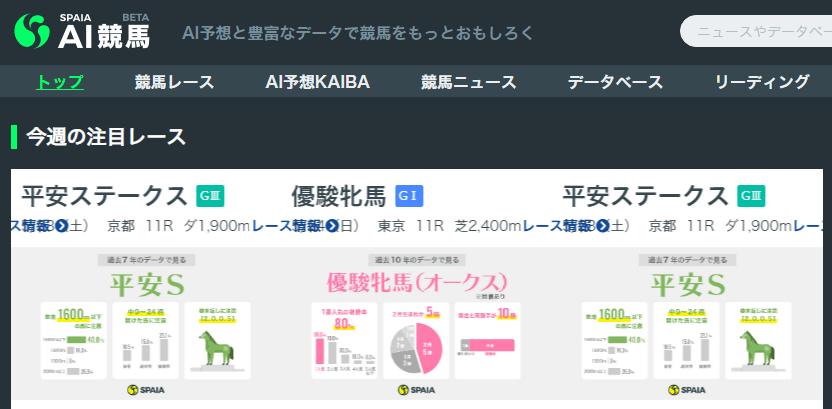 spaia AI競馬のサイト紹介2